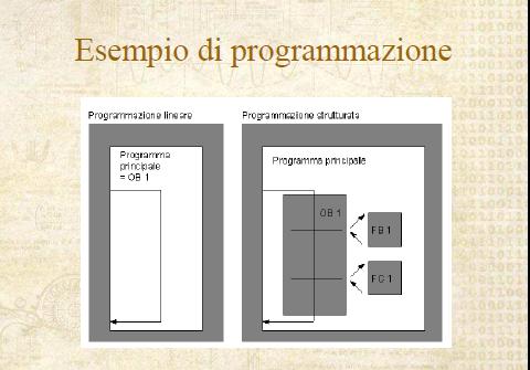 Esempio programmazione