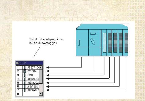Tecnica ed informatica